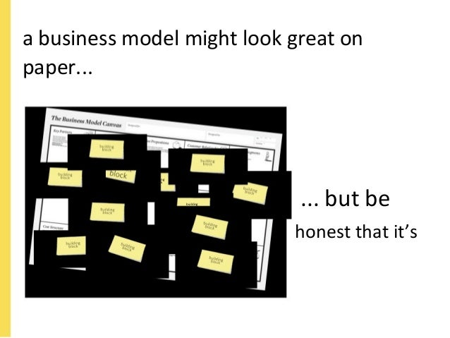 ... Test Your Hypotheses And Adapt Your Business Model ...