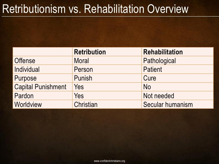 punishment versus rehabilitation Free essay: punishment versus rehabilitation tastieee ajs/502 january 27, 2014 punishment versus rehabilitation the united states judicial system has several.