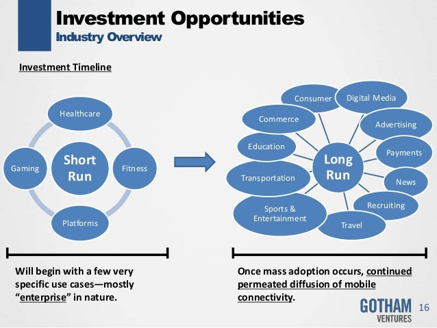 vc investment thesis 3 expert tips to ace your next venture capitalist interview  lastly, don't feel obligated to agree with the investment thesis of the vc firm.