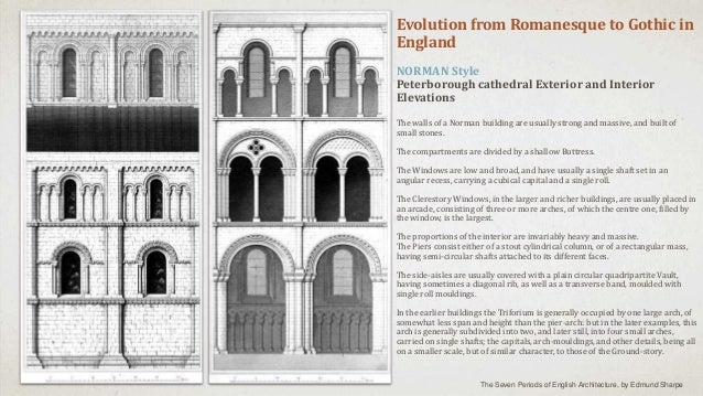 Introduction to Late Gothic art
