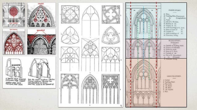 Gothic architecture window windows and buttresses of the - Introduction To Gothic Architecture