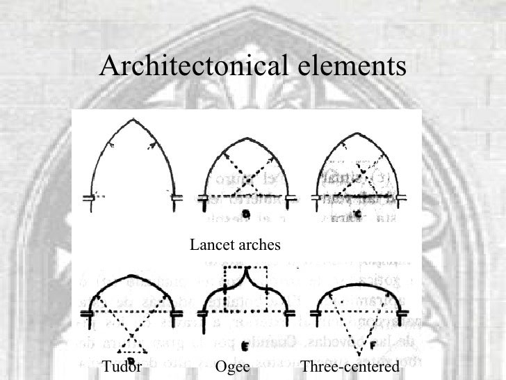 Gothic architecture for Gothic design elements
