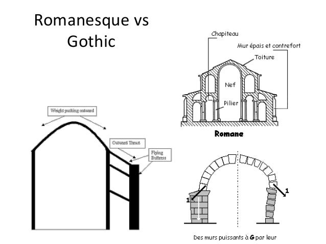 a comparison of the romanesque and gothic architecture The comparison and explanation of gothic architecture and romanesque architecture  romanesque and gothic architecture larry a comparison of the.