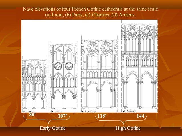 Late/Flamboyant Gothic – St.-Maclou, Rouen, 1434-1514 • named for flame-like pointed tracery attached to every surface • o...
