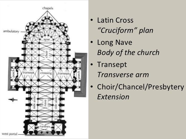 "<ul><li>Latin Cross ""Cruciform"" plan </li></ul><ul><li>Long Nave Body of the church </li></ul><ul><li>Transept Transverse ..."