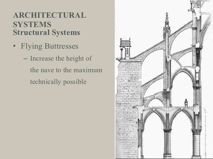 Gothic Architecture 29 728cb1326868912