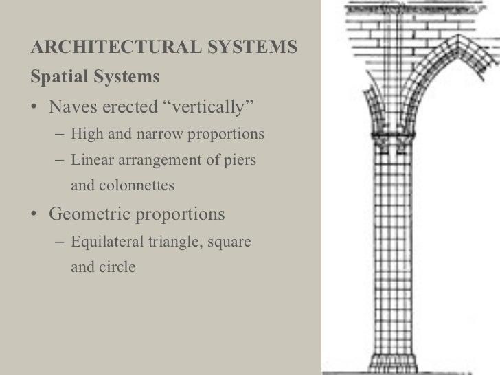 "ARCHITECTURAL SYSTEMS <ul><li>Spatial Systems </li></ul><ul><li>Naves erected ""vertically"" </li></ul><ul><ul><li>High and ..."