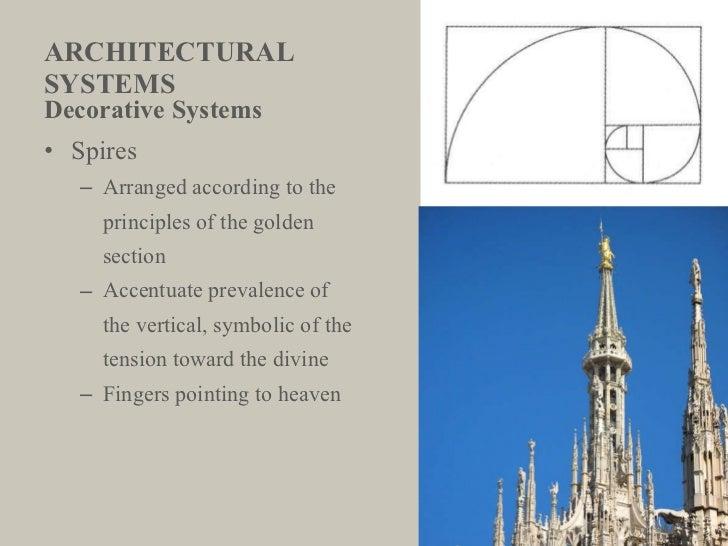 ARCHITECTURAL  SYSTEMS <ul><li>Decorative Systems </li></ul><ul><li>Spires </li></ul><ul><ul><li>Arranged according to the...
