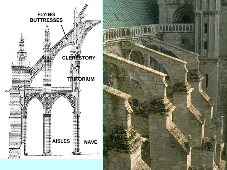 Parts Of The Nave Elevation 11 Flying Buttresses