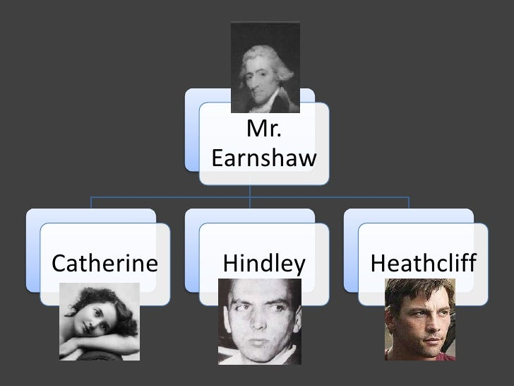 """heathcliff hero or villain The villain in whdocx uploaded by conventional morality"""" the behavior of heathcliff and cathy is defined as """"a devastating heathcliff as a byronic hero."""