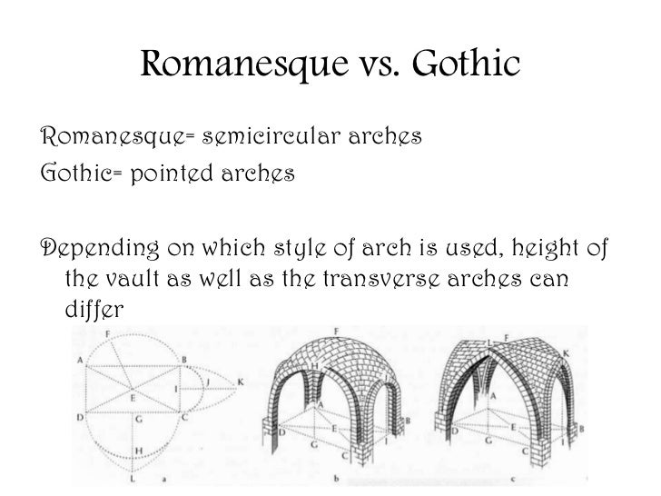 romanesque vs gothic architecture essay Medieval art is characterized largely by the use of both gothic and romanesque architecture as christianity was highly significant to the middle ages, much of said.