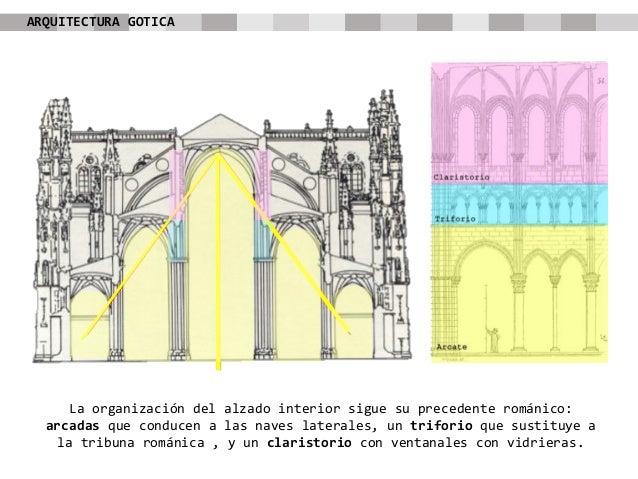 Gotico - Alzado arquitectura ...