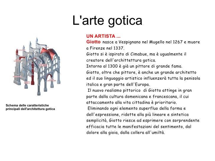 Gotico e rinascimento charlotte gandillon for Caratteristiche dell architettura in stile mediterraneo