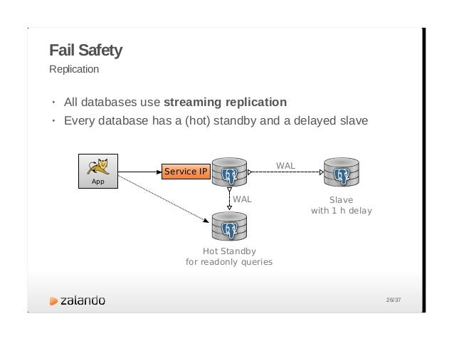 Fail Safety Failover Service IP for switching/failover Monitoring with Java and custom web frontend Failover is manual tas...