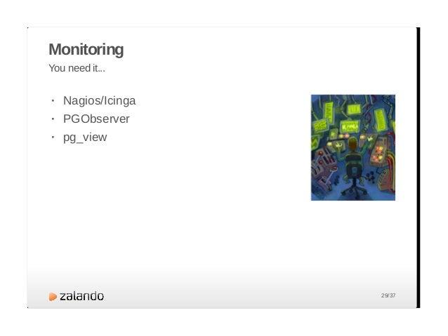 Monitoring PGObserver 30/37