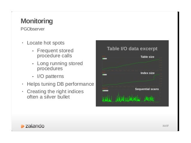 Monitoring pg_view Top-like command line utility DBA's daily tool Analyze live problems Monitor data migrations · · · · 32...