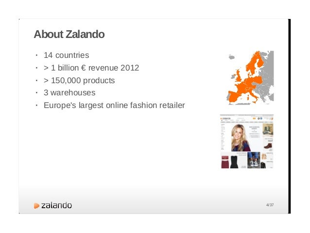 Our ZEOS Platform 5/37