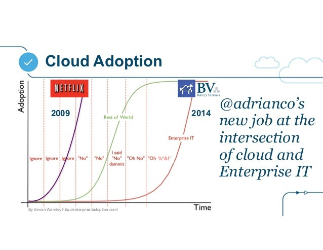 """Cloud Adoption @adrianco's new job at the intersection of cloud and Enterprise IT %*&!"""" By Simon Wardley http://enterprise..."""