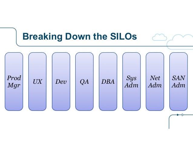 Breaking Down the SILOs QA DBA Sys Adm Net Adm SAN Adm DevUX Prod Mgr