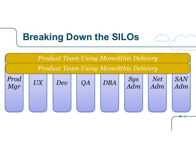 Breaking Down the SILOs QA DBA Sys Adm Net Adm SAN Adm DevUX Prod Mgr Product Team Using Monolithic Delivery Product Team ...