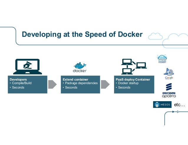 Developing at the Speed of Docker Developers • Compile/Build • Seconds Extend container • Package dependencies • Seconds P...
