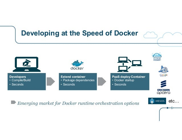 Developing at the Speed of Docker Emerging market for Docker runtime orchestration options Developers • Compile/Build • Se...