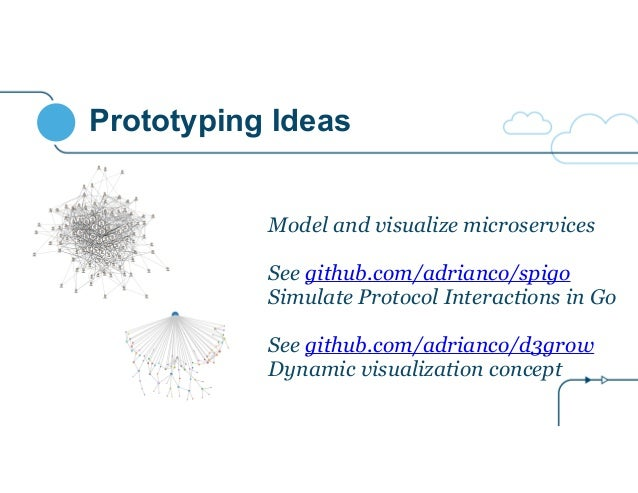Prototyping Ideas Model and visualize microservices ! See github.com/adrianco/spigo Simulate Protocol Interactions in Go !...