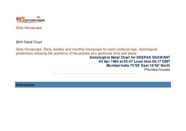 Goto horoscope ( birth natal chart )