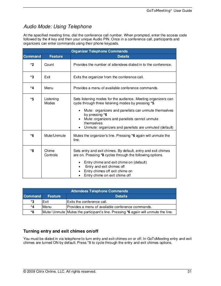 Citrix Online Gotomeeting Download Instructions