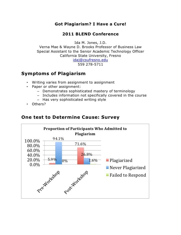 Got Plagiarism? I Have a Cure!                           2011 BLEND Conference                               Ida M. Jones,...