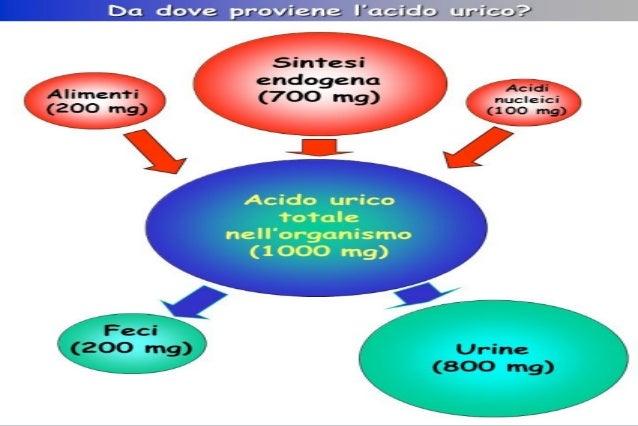 que efectos produce el acido urico alto sidra y acido urico dieta del acido urico alto