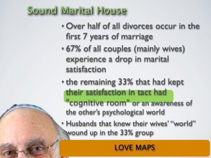 Gottman s sound house model