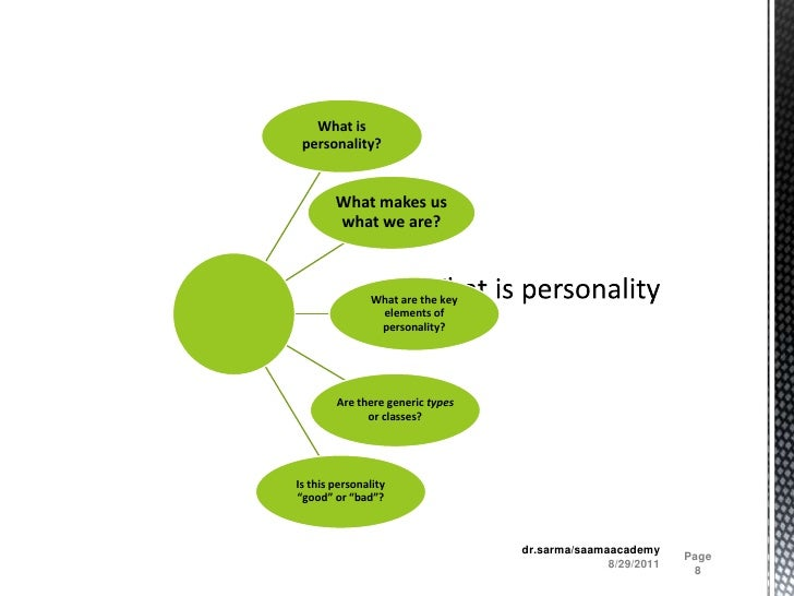 What is personality<br />8/29/2011<br />Page 8<br />dr.sarma/saamaacademy<br />
