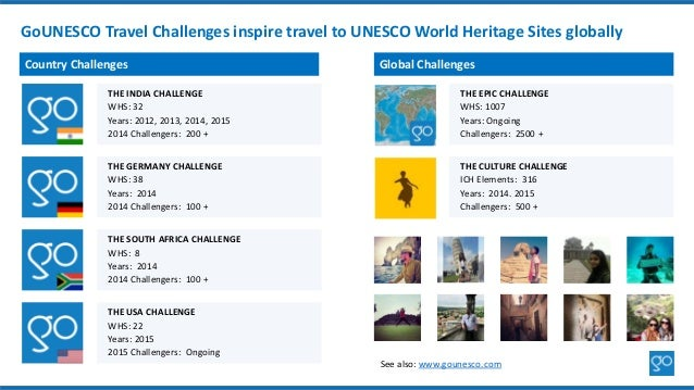 GoUNESCO Travel Challenges inspire travel to UNESCO World Heritage Sites globally Country Challenges THE INDIA CHALLENGE W...