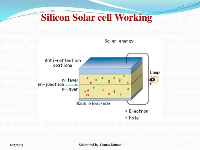 Solar panel technology ppt 20 silicon solar cell working sciox Choice Image