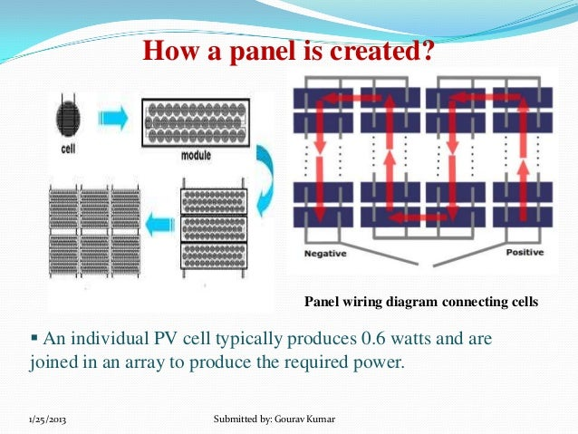 Solar panel technology ppt silicon solar cell working 1252013 submitted by gourav kumar 21 sciox Image collections
