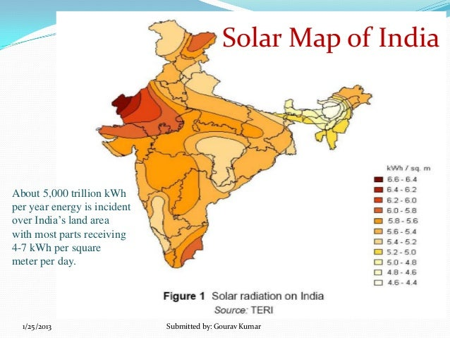 Transforming India's Future With Solar Power