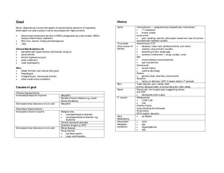 Gout                                                                                    HistoryMono/ oligoarticular crysta...