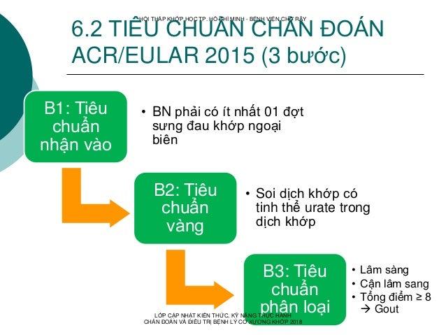 6.2 TIÊU CHUẨN CHẨN ĐOÁN ACR/EULAR 2015 (3 bước) B1: Tiêu chuẩn nhận vào • BN phải có ít nhất 01 đợt sưng đau khớp ngoại b...
