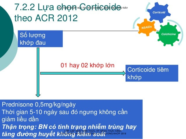 7.2.2 Lựa chọn Corticoide theo ACR 2012 Colchicine Corticoid 01 hay 02 khớp lớn Số lượng khớp đau Prednisone 0,5mg/kg/ngày...