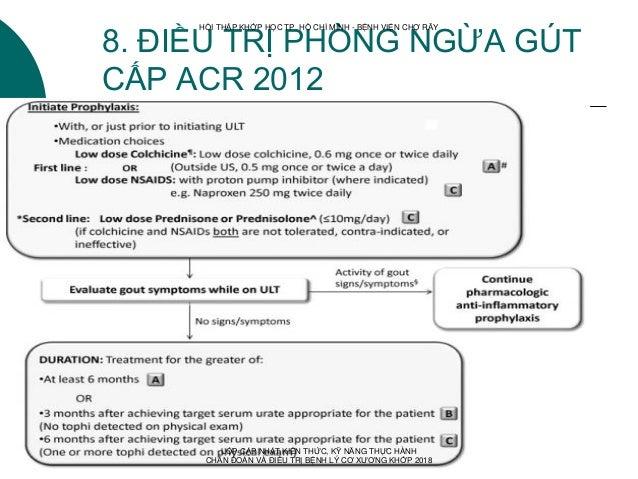 8. ĐIỀU TRỊ PHÒNG NGỪA GÚT CẤP ACR 2012  Liều thấp Colchicine: 0,5 mg x 01-02 lần/ngày  Liều thấp NSAIDs + ức chế bơm pr...