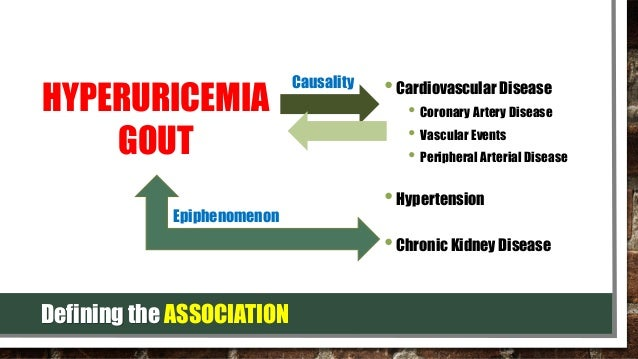 Treating Asymptomatic Hyperuricemia for Better CV Outcomes Slide 3