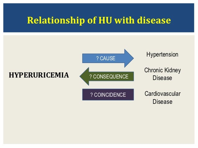 uric acid and hypertension age related relationship