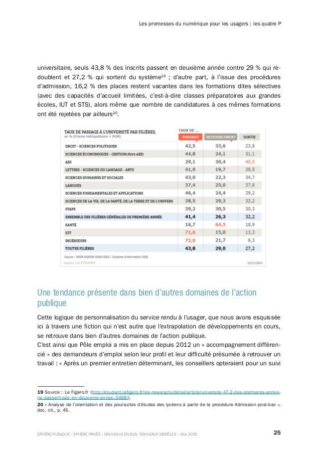 25SPHÈRE PUBLIQUE - SPHÈRE PRIVÉE : NOUVEAUX ENJEUX, NOUVEAUX MODÈLES – Mai 2015 Les promesses du numérique pour les usage...
