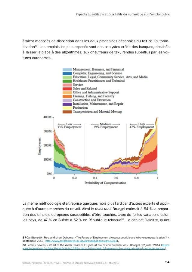 Gouverner à l'ère du big data : promesses et périls de l'action publique algorithmique