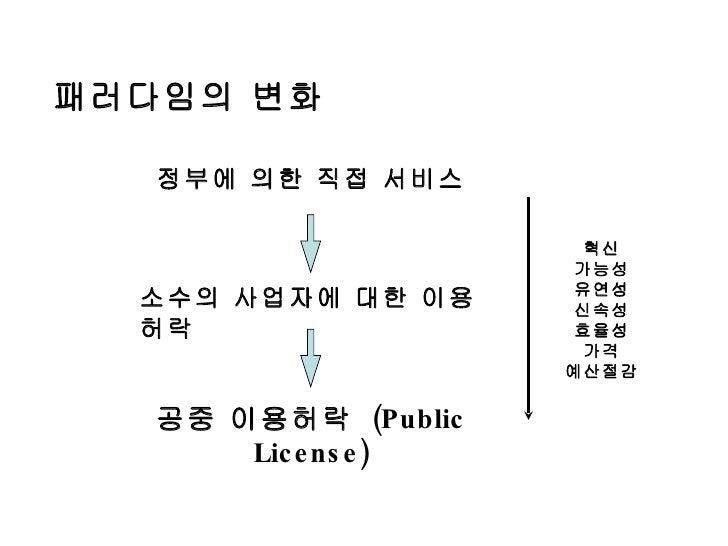 패러다임의 변화 소수의 사업자에 대한 이용허락 정부에 의한 직접 서비스 공중 이용허락  (Public License) 혁신 가능성 유연성 신속성 효율성 가격 예산절감