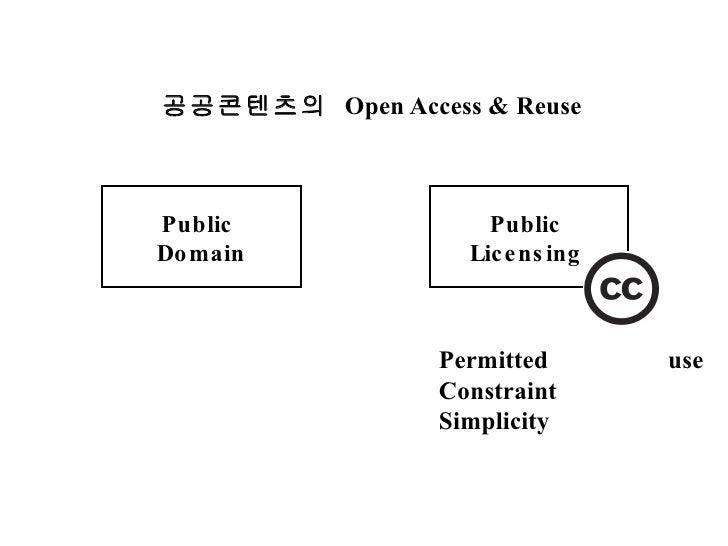 공공콘텐츠의   Open Access & Reuse Public  Domain   Permitted use Constraint Simplicity Public  Licensing