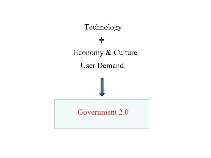 <ul><li>Government 2.0 </li></ul>Technology Economy & Culture User Demand