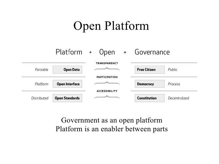 Government as an open platform Platform is an enabler between parts Open Platform