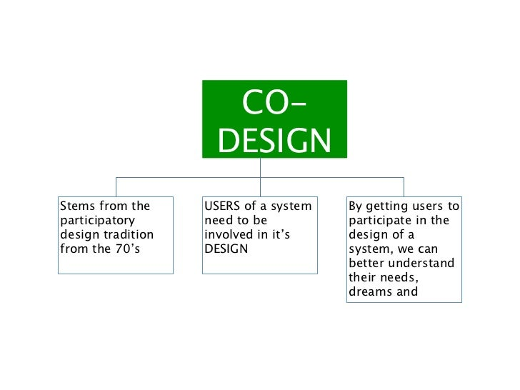 CO-                    DESIGNStems from the     USERS of a system   By getting users toparticipatory      need to be      ...